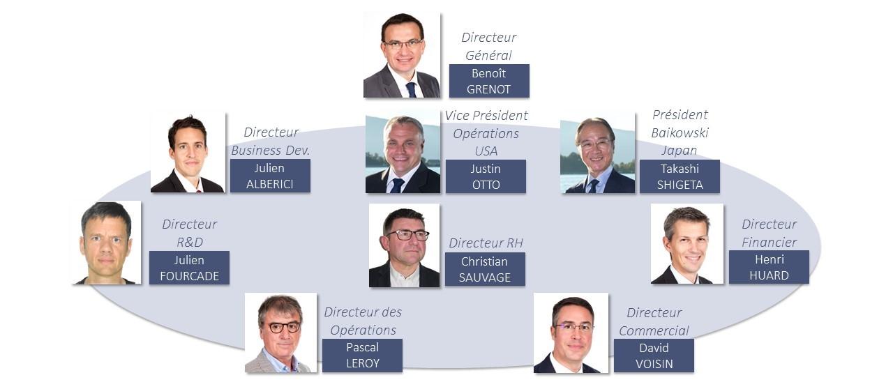 Comité exécutif Baikowski 2021