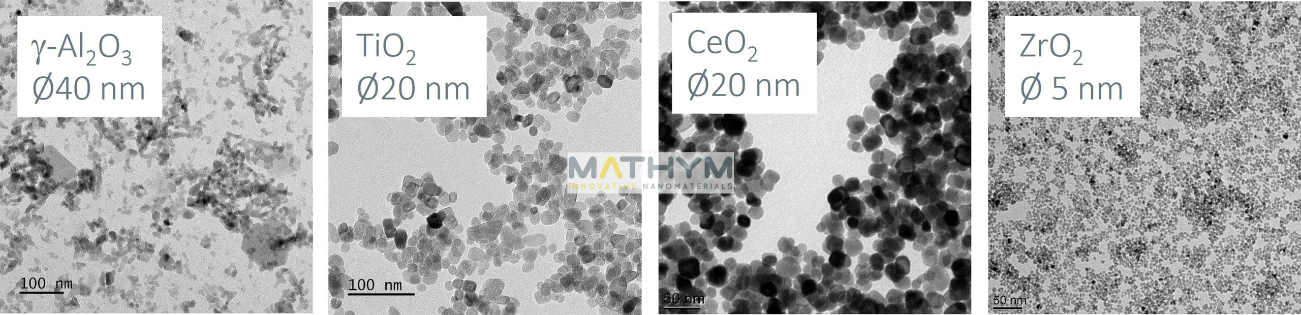 Mathym Nanoparticles dispersed Al2O3, TiO2, CeO2, ZrO2
